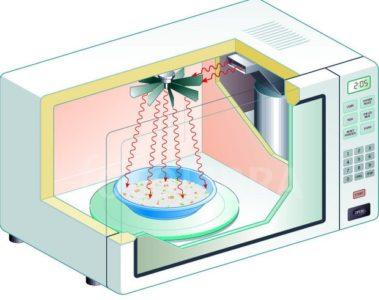 илюстрация микроволновое излучение
