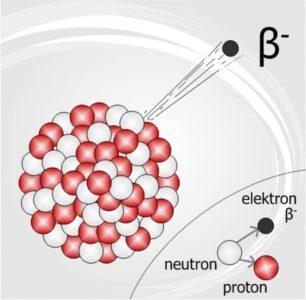 схема бета частица
