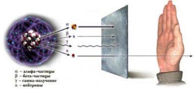 схема защита от гамма излучения
